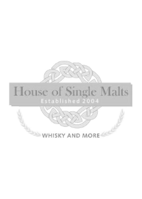 Landkarte Schottland mit Destillerien